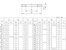 Metric Washer Sizes Chart Washer Diameter Davidcartu Co