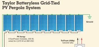 pv pergola home power magazine taylor batteryless grid tied pv pergola system