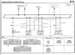 similiar mazda 6 wiring diagram keywords 2004 mazda 6 wiring diagram wiring diagram mazda atenza 2004 mazda