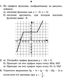 Текст Контрольная работа № Функции класс алгебра ФГОС