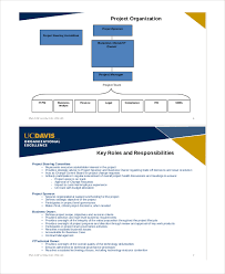 Project Presentation Template - 6+ Free Word, Ppt, Pdf Document ...