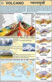 Volcano For Geography Chart