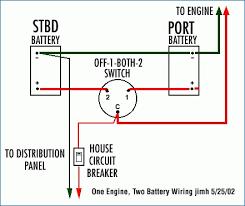 perko marine battery switch wiring diagram bestharleylinks info marine dual battery switch wiring diagram at Marine Battery Switch Wiring Diagram