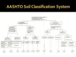 Soil Mechanics I Department Of Civil Engineering Lecture