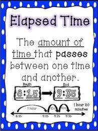 Image result for elapsed time