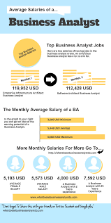 What Is The Starting Salary Of A Business Analyst In A Company In
