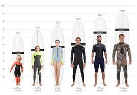 Surfboard Size Chart Beginner Surfboard Guide In 2019 Surfboard Surfing