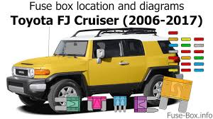 Fj Cruiser Airbag Light Fuse Box Location And Diagrams Toyota Fj Cruiser 2006 2017