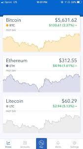 Coinbase Chart Steemit