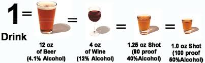 Alcohol Level Comparison Chart Blood Alcohol Concentration Alcohol And Other Drug
