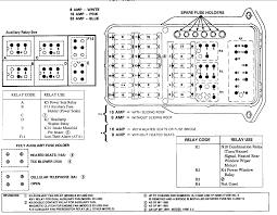 fl70 fuse diagram wiring diagram for you • 2000 freightliner fuse diagram wiring diagrams rh 5 20 59 jennifer retzke de 99 fl70 fuse diagram fl70 fuse box diagram