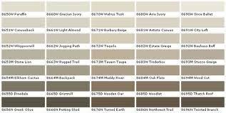 Miller Paint Jogging Path 8662w Google Search Grays For