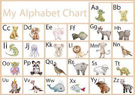 My Alphabet Chart My Alphabet Chart The Baby Vine