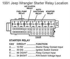91 yj fuse box diagram wire center \u2022 2005 Jeep Grand Cherokee Fuse Box Diagram at 1998 Jeep Cherokee Fuse Box Diagram Layout