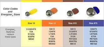 Silver Oxide Battery Chart Watch Battery Size Chart Bedowntowndaytona Com