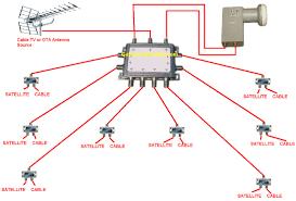 diagram diagram lg direct tv lnb and receiver wiring directv wireles direct tv lnb and receiver wiring diagram