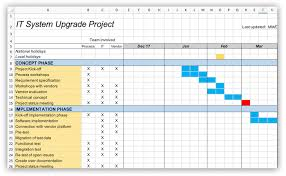 How To Create A Gantt Chart In Excel With Template