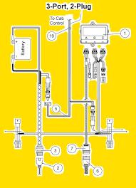 fisher plow electrical diagram images western salt spreader controller wiring western salt spreader for pick