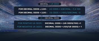 Sports Betting Odds Chart How To Convert Between American And Decimal Odds Odds