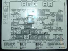 the troubling thing is all four are listed in the fuse box legend 2005 chevrolet suburban instrument cluster does not work engine block