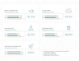 Production Volkswagen Group Annual Report 2015