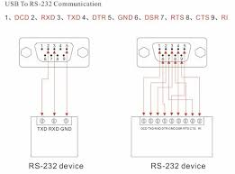 rs232 to rs485 wiring diagram rs232 image wiring rs485 wiring diagram serial wiring diagram on rs232 to rs485 wiring diagram