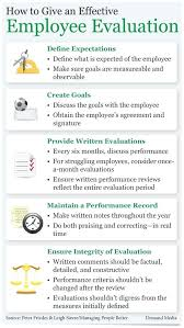Employee Of The Month On Resume Effective Employee Evaluation Sample Staff Performance Appraisal