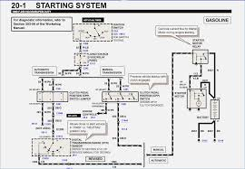 2000 ford f350 starter wiring diagram wiring diagram database 95 Ford F-250 Wiring Diagram 2000 ford f350 wiring schematic wire data \\u2022 2003 ford f350 wiring diagram 2000 ford f350 starter wiring diagram