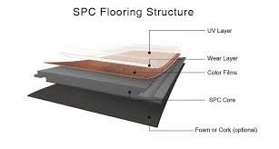with a keen business sense decno devoted considerable human and material resources into composite nanofiber flooring three years ago which is now known as