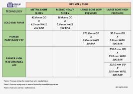 Pressure Temperature Refrigerant Page 2 Of 2 Chart