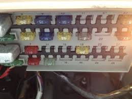 jeep cherokee 1984 1996 fuse box diagram cherokeeforum checking and changing the fuses