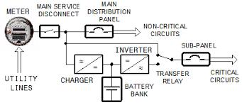 battery powered backup generators for home battery backup generator