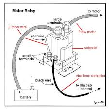 snow plow wiring diagram snow wiring diagrams online cabrelay jpg snow plow wiring diagram