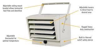features for fahrenheat ceiling mount 5 000 watt electric heater 17 065 btu 240 volts