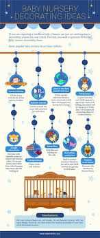infographic ideas for decorating a nursery