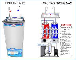 Máy lọc nước nóng lạnh 2 vòi KCN Sóng Thần 3 Bình Dương