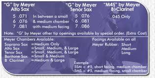 Meyer Mouthpiece Chart Meyer G Hard Rubber Alto Sax Mouthpiece Frederic H Weiner