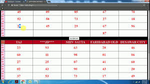 Satta King Record Chart Result Gali 9 7 September Gali Disawar Faridabad Gaziabad Satta King