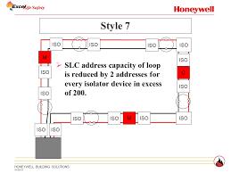 fire alarm circuit styles dolgular com fire alarm wiring methods at Fire Alarm Wiring Diagrams Styles