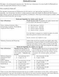 Family Related Medicaid Income Asset Limit Chart Florida Medicaid Umwa