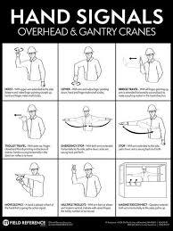 Overhead Crane Signals Chart Www Bedowntowndaytona Com