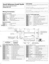 python car alarm wiring diagram all wiring diagram python alarm wiring diagram wiring diagrams best python remote start wiring diagram 1601 python alarm wiring