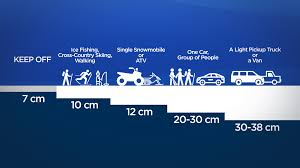 Ice Road Thickness Chart Ice Safety When Is It Safe To Start Walking On Rivers And