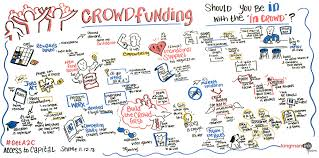 Image result for crowdfunding graphics