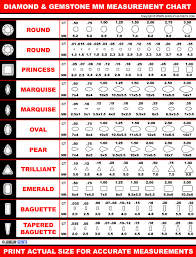 Oval Color Stone Size Chart Diamond Gem Mm Measurement Chart Jewelry Secrets