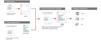correspondence template create letter