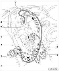 audi workshop manuals > a4 mk2 > power unit > 4 cylinder tdi unit 2 valve mechanics > exhaust system > exhaust gas recirculation system engine codes avb avf and awx > hose connection diagram for exhaust gas