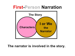 how to write first person narrative essay   kaportahasartamiricom how to write first person narrative essay