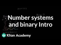 Number System Chart Algebra Introduction To Number Systems And Binary Video Khan Academy