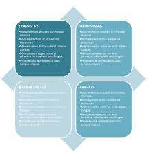 40 swot analysis templates in word demplates swot template 9